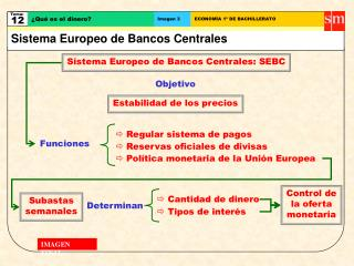 Sistema Europeo de Bancos Centrales