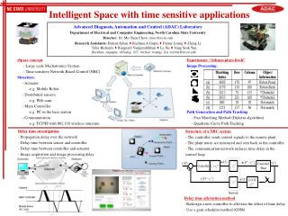 Intelligent Space with time sensitive applications