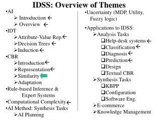 IDSS: Overview of Themes