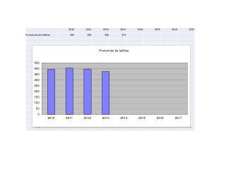 Statistiques_OFFA_2010_2013