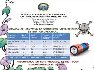 LA UNIVERSIDAD COLEGIO MAYOR DE CUNDINAMARCA .