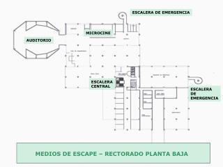 MEDIOS DE ESCAPE – RECTORADO PLANTA BAJA