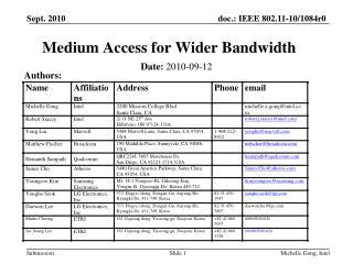 Medium Access for Wider Bandwidth