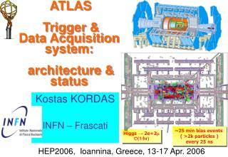 ATLAS Trigger & Data Acquisition system: architecture & status