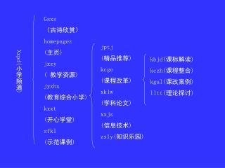Xxpd( 小学频道 )
