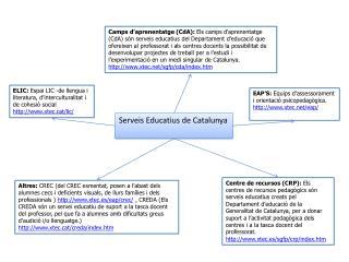 Serveis Educatius de Catalunya