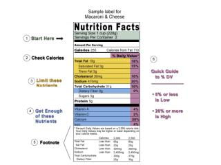 azcentral/healthyliving/articles/20130412hand-healthy-portion-sizs-food.html