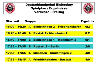 Deutschlandpokal Eishockey Spielplan / Ergebnisse Vorrunde - Freitag