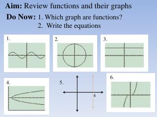 Aim: Review functions and their graphs