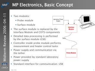 MP Electronics, Basic Concept