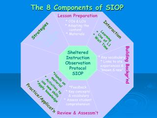 The 8 Components of SIOP