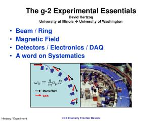 The g-2 Experimental Essentials David Hertzog University of Illinois   University of  Washington