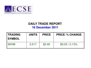 DAILY TRADE REPORT 16 December 2011