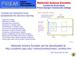 Materials Science Excelets Created by Scott Sinex Prince George's Community College