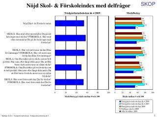 Nöjd Skol- & Förskole-index