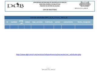 UNIVERSIDAD MICHOACANA DE SAN NICOLAS DE HIDALGO DIRECCION GENERAL DE BIBLIOTECAS