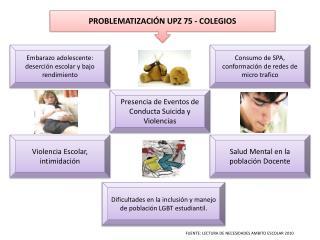 PROBLEMATIZACIÓN UPZ 75 - COLEGIOS