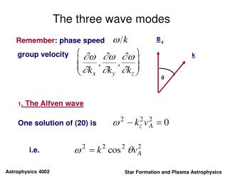 The three wave modes