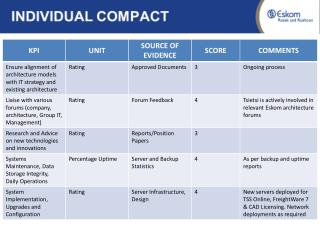 Individual Compact Template - LC