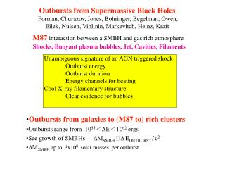 M87 interaction between a SMBH and gas rich atmosphere
