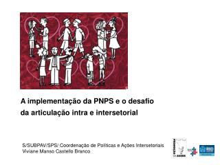 S/SUBPAV/SPS/ Coordenação de Políticas e Ações Intersetoriais Viviane Manso Castello Branco