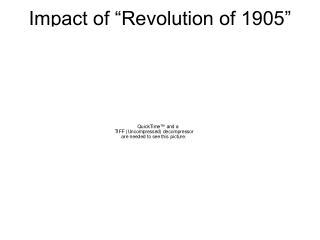 "Impact of ""Revolution of 1905"""