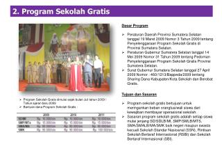 2. Program Sekolah Gratis