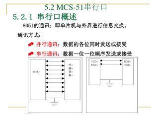 5.2 MCS-51 串行口