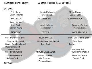 ISLANDERS DEPTH CHART vs. SMVS HUSKIES ( Sept. 10 th 2014 )