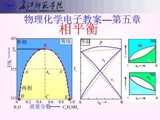 物理化学电子教案 — 第五章