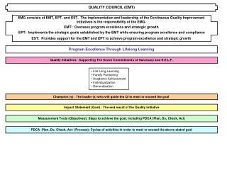QUALITY COUNCIL (EMT)