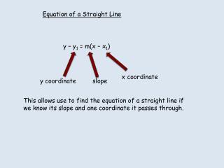 y – y 1 = m(x – x 1 )