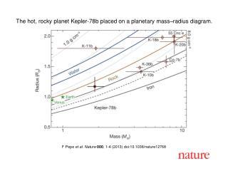 F Pepe et al. Nature 000 , 1-4 (2013) doi:10.1038/nature12768