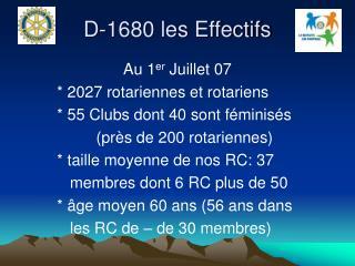 D-1680 les Effectifs