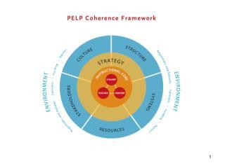 PELP_logo