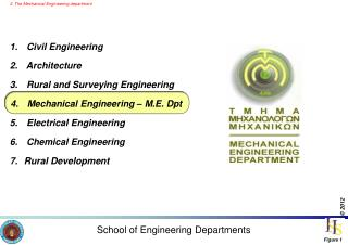 Civil Engineering  Architecture  Rural and Surveying Engineering  D  Electrical Engineering