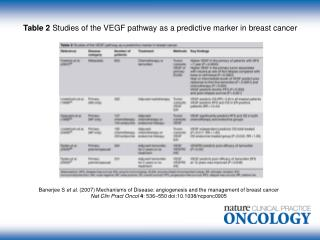 Table 2  Studies of the VEGF pathway as a predictive marker in breast cancer