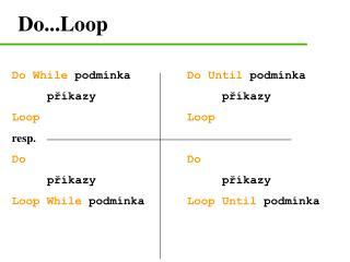 Do...Loop