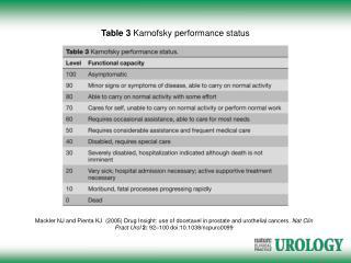 Table 3 Karnofsky performance status