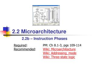 2.2 Microarchitecture 2.2b – Instruction Phases