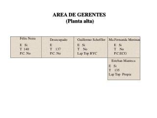 AREA DE GERENTES  (Planta alta)