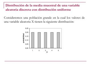 Distribución de la media muestral de una variable aleatoria discreta con distribución uniforme