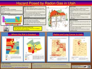 Hazard Posed by Radon Gas in Utah