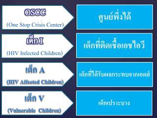 OSCC (One Stop Crisis Center)