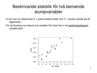 Beskrivande statistik för två beroende slumpvariabler