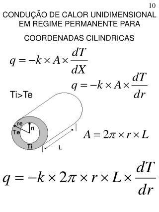 CONDUÇÃO DE CALOR UNIDIMENSIONAL EM REGIME PERMANENTE PARA COORDENADAS CILINDRICAS