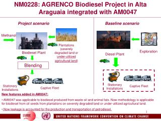 NM0228:  AGRENCO Biodiesel Project in Alta Araguaia  integrated with AM0047