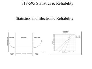 Statistics and Electronic Reliability