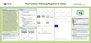 (1) Is PCFR able to be recorded from infants?