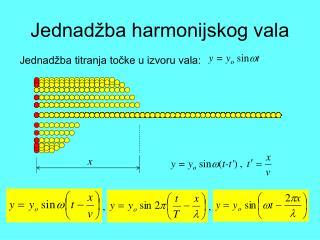 Jednadžba harmonijskog vala